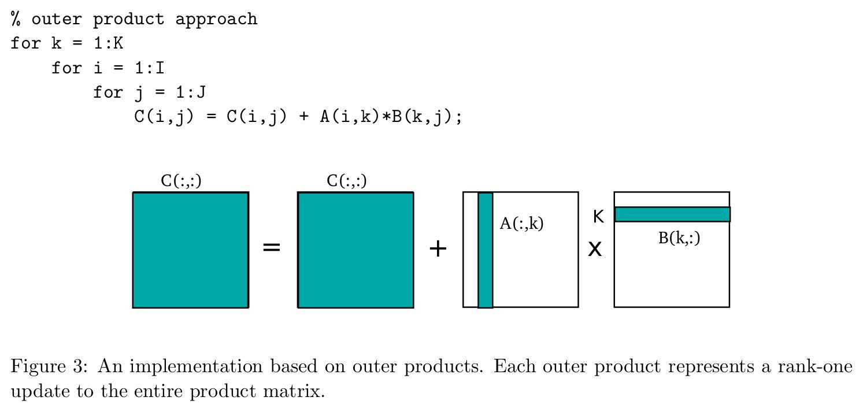 Dense Linear Algebra | Our Pattern Language