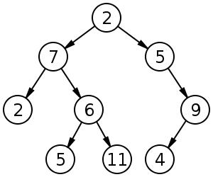 recur_split_1