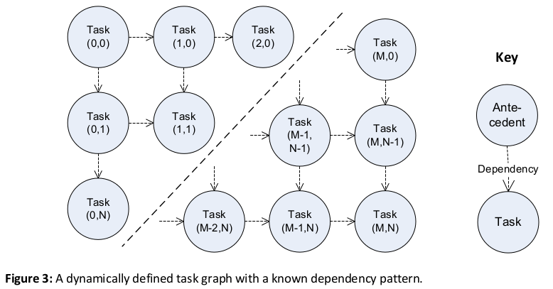 taskgraph5